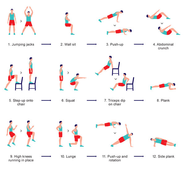 Original NYT 7-minute workout
